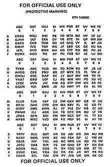 Un foglio di cifratura DRYAD