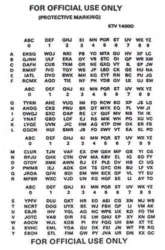 DRYAD - A sample DRYAD cipher sheet