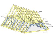 German Illustration Of A Purlin Roof With Liegendem Stuhl Truss Highlighted  In Blue.