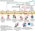 KlimawissenschaftenZweiJahrhunderte.jpg