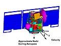 Mars Climate Orbiter - Configuracao de aerobreque.jpg