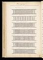 Master Weaver's Thesis Book, Systeme de la Mecanique a la Jacquard, 1848 (CH 18556803-19).jpg