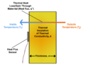Measuring Heat Flux Through Thermal Insulation Using A Heat Flux Sensor.png