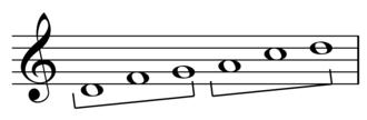 Anhemitonic scale - Image: Min'yō scale