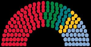 Norwegian parliamentary election, 1969 - Image: Norway 1969