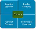 PROUT Economics.jpg