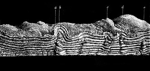PSM V14 D477 Modeling mountain formation with rubber 2.jpg