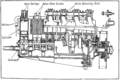 PSM V88 D157 Sectional view of a franklin automotive engine.png