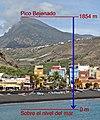 Pico Bejenado, sobre el nivel del mar.jpg
