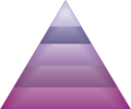 Piramida Maslowa.png