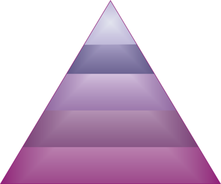 450px-Piramida_Maslowa.png