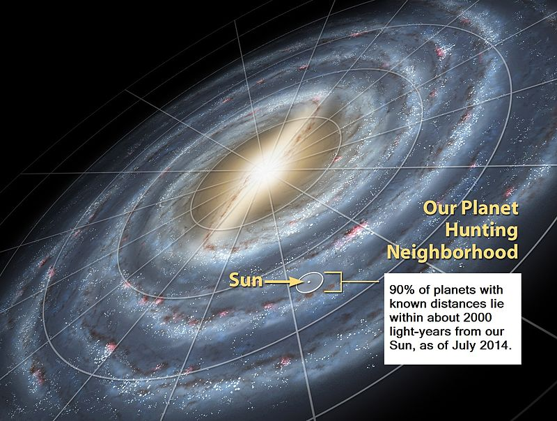 EL UNIVERSO 800px-Planet_Discovery_Neighbourhood_in_Milky_Way_Galaxy