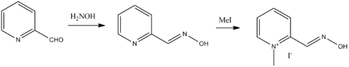 Pralidoxime synthesis.png