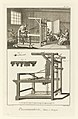 Print, Passementerie, Mètier à Franges, 1762 (CH 18613519).jpg