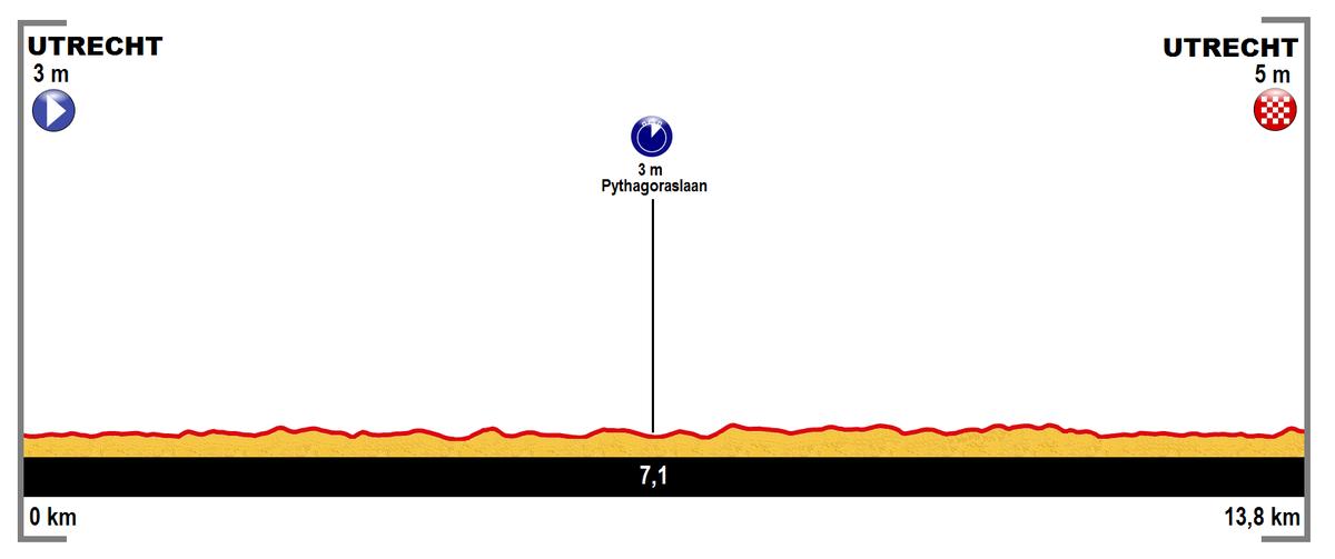 Tour de France 2015/1. Etappe – Wikipedia