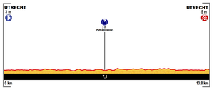 Profile stage 1 Tour de France 2015.png
