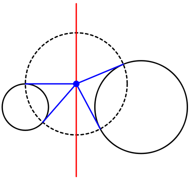 File:Radical axis orthogonal circles.svg
