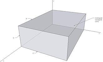 Microwave cavity - Rectangular cavity