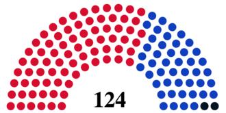 South Carolina House of Representatives - Image: SC House of Representatives 6 20 17