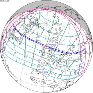 Solar eclipse of June 30, 1954