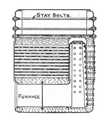 Scotch boiler, side section (Bentley, Sketches of Engine and Machine Details).jpg