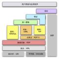 SemanticWebStack zh.png