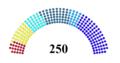 Serbian Parliament 2003.png