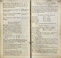 Sir John Finch Notebook Wellcome L0046080.jpg