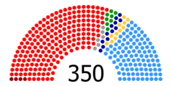Spanish Congress of Deputies after 1982 election.png