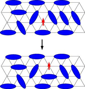 Quantum spin liquid - Spinon moving in spin liquids.