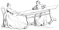 Sketch showing two methods, using the feet and knees, for making a table tilt in a séance.
