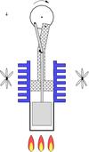 Дви́гатель Сти́рлинга 100px-Stirlingmotor-Phase4