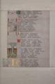 Suur-Kalevala- II runo, säkeet 231 - 292. D-GKM-364 1.tif