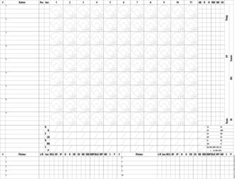 Baseball scorekeeping - Image: Swingley mpost scorecard black pitchers clean