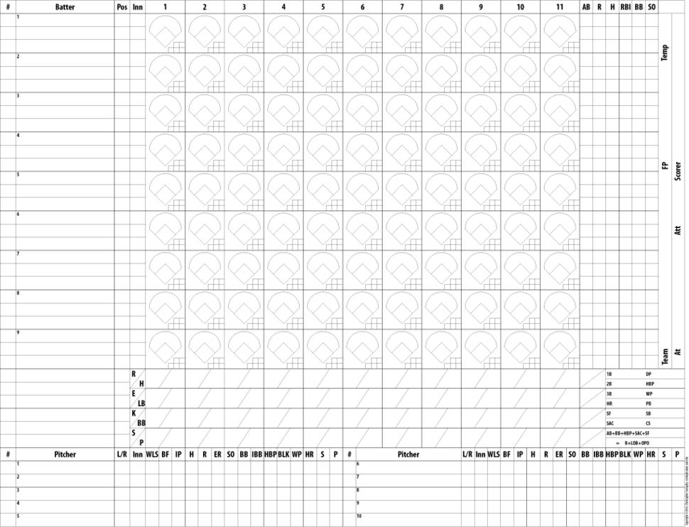 Swingley mpost scorecard black pitchers clean