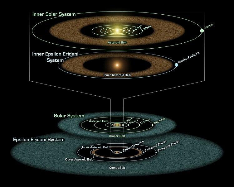 File:System Epsilon Eridani.JPG