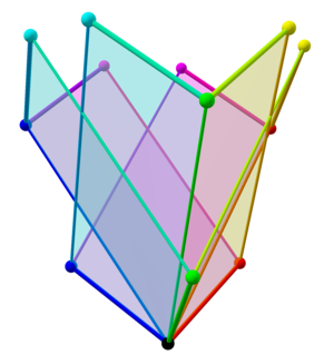Tree of weak orderings in concertina cube 336.png