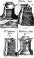 Various 1614 Bermuda Forts.png