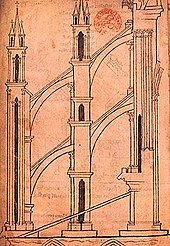 Flying Buttress Of The Notre Dame De Reims As Drawn By Villard Honnecourt