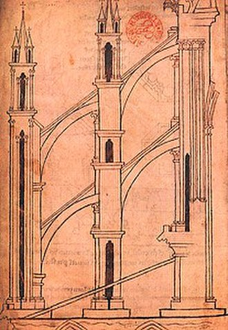 Flying buttress - Flying buttress of the Notre-Dame de Reims, as drawn by Villard de Honnecourt