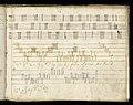 Weaver's Draft Book (Germany), 1805 (CH 18394477-58).jpg