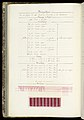 Weaver's Thesis Book (France), 1893 (CH 18418311-37).jpg