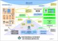Wikimedia movement en&de.png