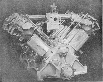 V8 engine - Wikiwand