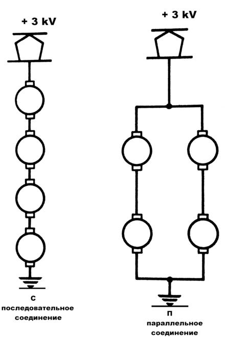 Общая схема четырёхосного