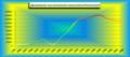 Таблица динамики изменения численности населения Никополя.png