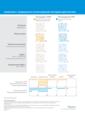Таблица сравнений тестов диагностики.png