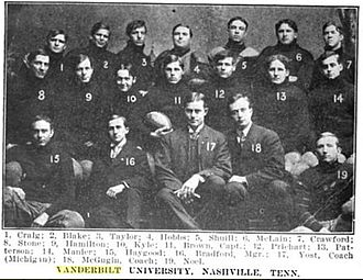 1905 Vanderbilt Commodores football team - Image: 1905Vandy