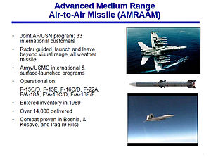 Air Armament Center - AIM-120 AMRAAM air-air missile developed at the Air Armament Center