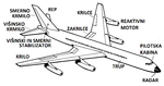 Airplane 3 (PSF) Slovene.png